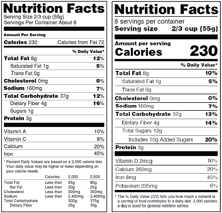 New FDA Food Labeling
